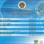 INFORMASI AKREDITASI PROGRAM STUDI (S1) FAKULTAS KEGURUAN DAN ILMU PENDIDIKAN UNIVERSITAS AHMAD DAHLAN