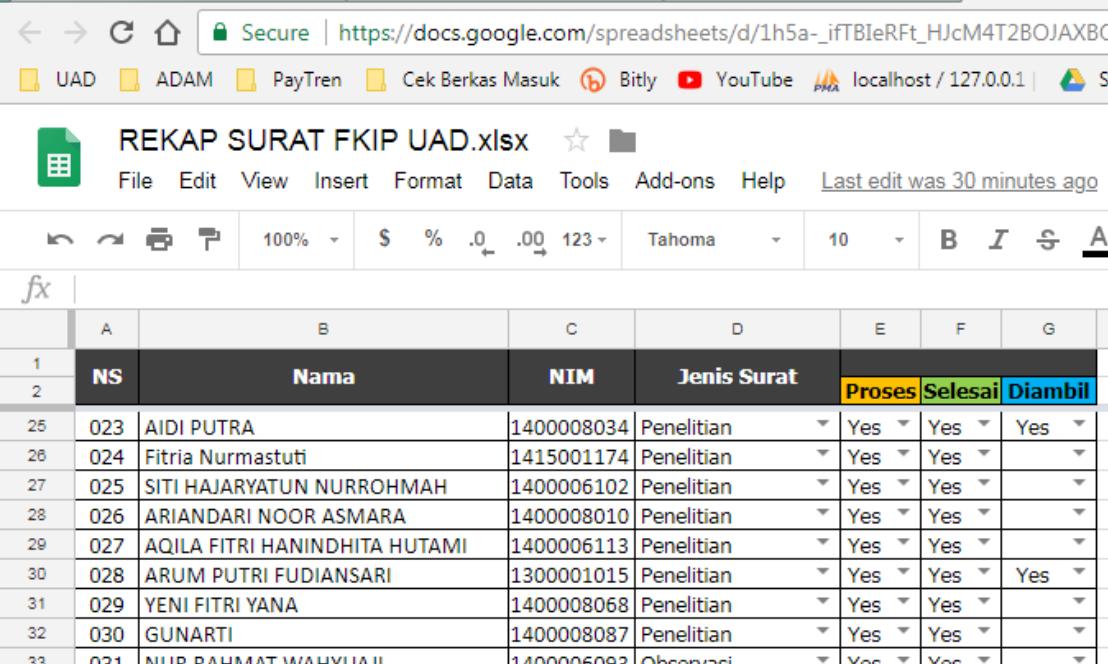Cek Status Berkas Pengesahan Pejabat Fkip Uad